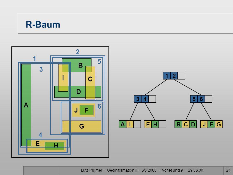Lutz Plümer - Geoinformation II - SS 2000 - Vorlesung 9 - 29.06.0023 E H R-Baum A B DG J F C I 34 12 AIEH 6 5 BCD 5 6 JFG 4 2 1 3