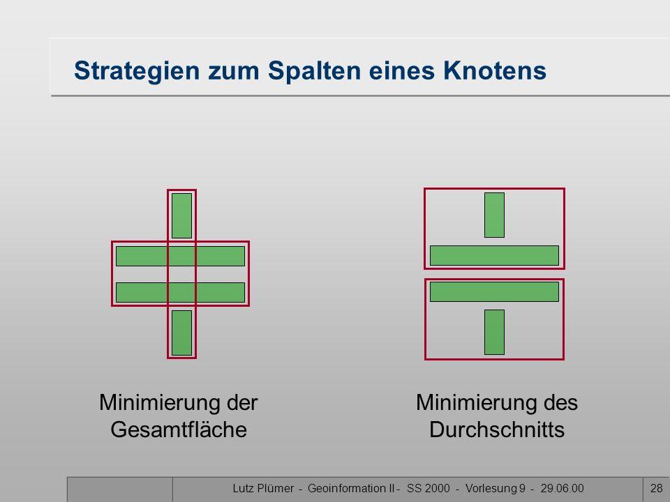 Lutz Plümer - Geoinformation II - SS 2000 - Vorlesung 9 - 29.06.0027 Einfügen in einen R-Baum Ausgangspunkt: Einfügen eines neuen Knotens in einen B-B