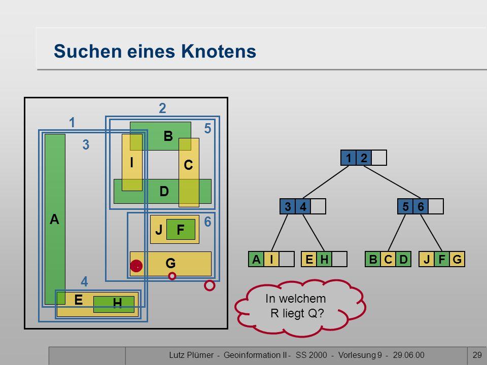 Lutz Plümer - Geoinformation II - SS 2000 - Vorlesung 9 - 29.06.0028 Strategien zum Spalten eines Knotens Minimierung der Gesamtfläche Minimierung des