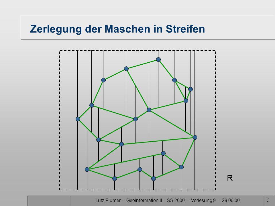 Lutz Plümer - Geoinformation II - SS 2000 - Vorlesung 9 - 29.06.0033 E H Suchen eines Knotens A B DG J F C I 34 12 AIEH 5 BCD 6 JFG 6 4 2 1 3 5