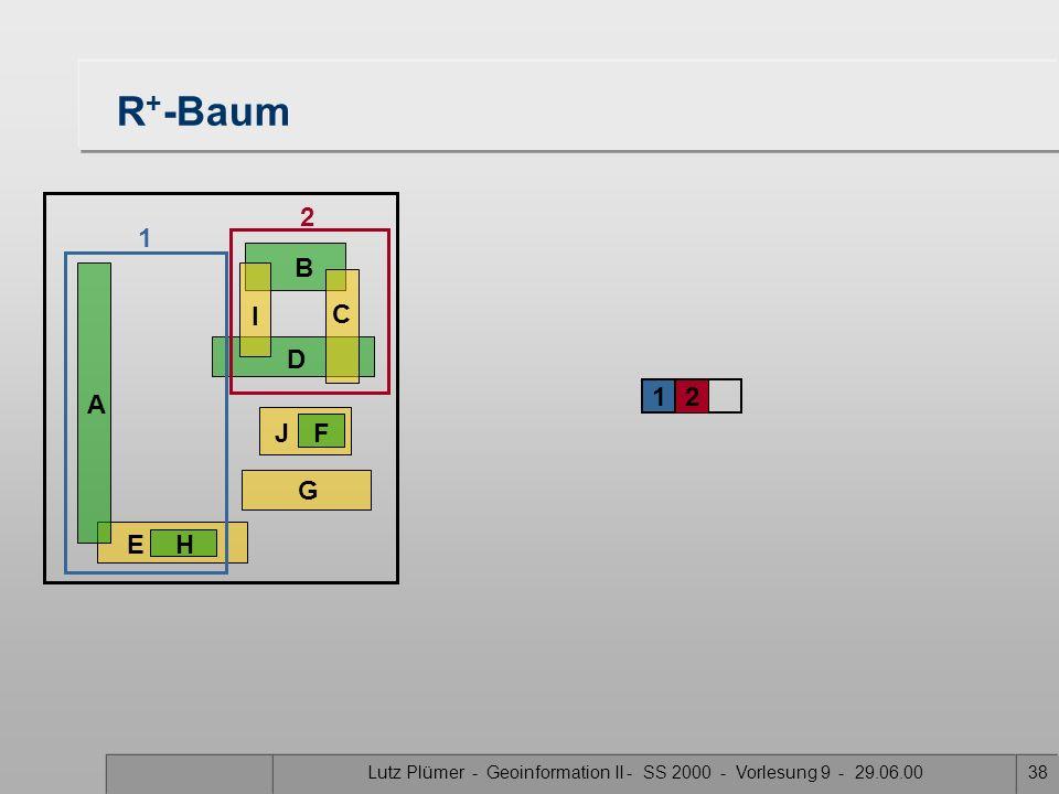 Lutz Plümer - Geoinformation II - SS 2000 - Vorlesung 9 - 29.06.0037 R + -Baum EH A B D G JF C I 1 2 3 4 5 6 7 8 9 231 45 AEDEH 67 BDIBCD 89 EGFJ
