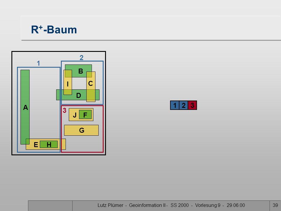 Lutz Plümer - Geoinformation II - SS 2000 - Vorlesung 9 - 29.06.0038 R + -Baum 1 2 EH A B D G JF C I 1 2