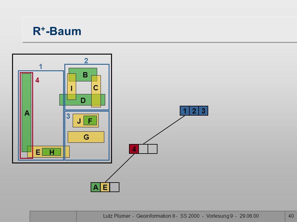 Lutz Plümer - Geoinformation II - SS 2000 - Vorlesung 9 - 29.06.0039 R + -Baum 21 3 EH A B D G JF C I 1 2 3