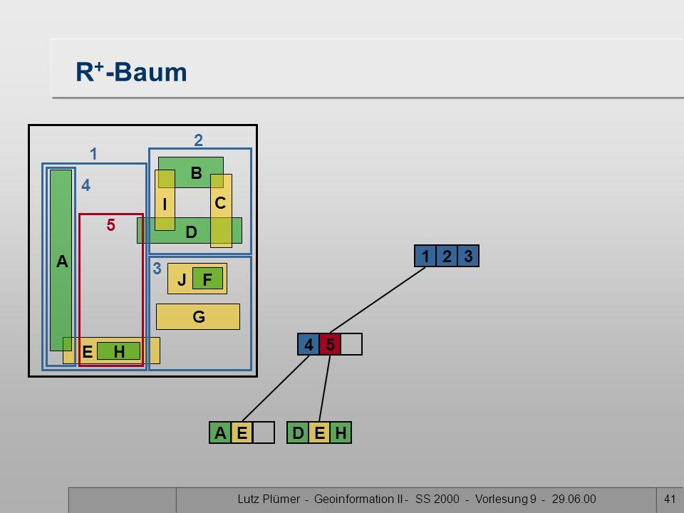 Lutz Plümer - Geoinformation II - SS 2000 - Vorlesung 9 - 29.06.0040 R + -Baum 231 4 AE EH A B D G JF C I 1 2 4 3