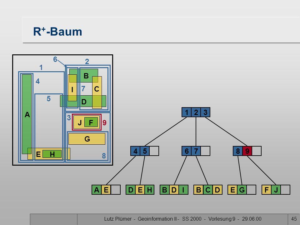 Lutz Plümer - Geoinformation II - SS 2000 - Vorlesung 9 - 29.06.0044 R + -Baum 8 EH A B D G JF C I 1 2 3 4 5 6 7 231 45 AEDEH 67 BDIBCD 8 EG