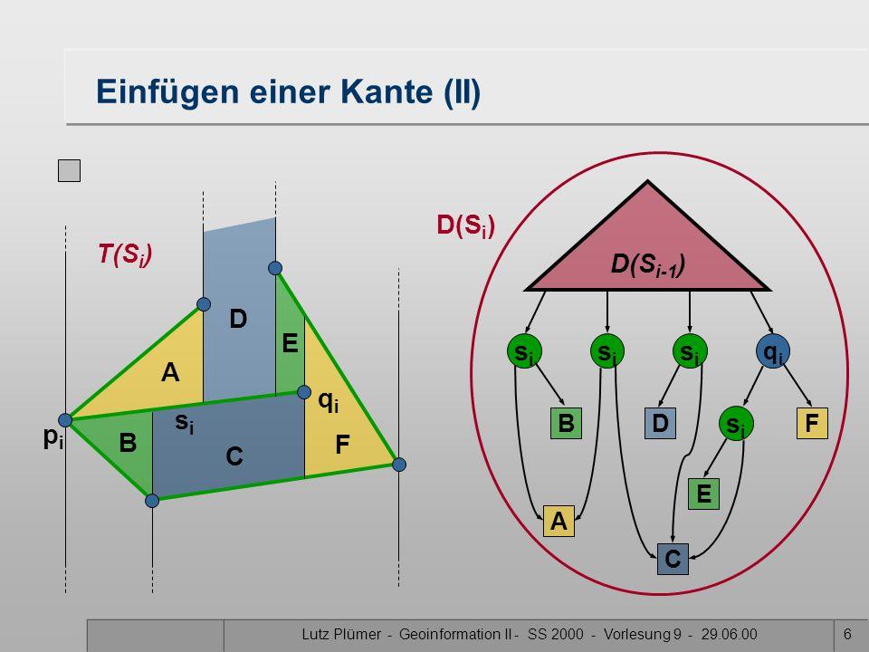 Lutz Plümer - Geoinformation II - SS 2000 - Vorlesung 9 - 29.06.0026 Der R-Baum als solcher Ein Blattknoten ist ein Paar (R,O), R ist das kleinste Rechteck, welches das Objekt O umschließt Jeder innere Knoten hat n Paare (R,P) –P zeigt auf einen Teilbaum –R ist das kleinste umschließende Rechteck dieses Teilbaums Beachte Rechtecke können sich überlappen Struktur des R-Baums hängt von Reihenfolge des Einfügens ab Jedes Paar (R,O) kommt genau einmal vor R kann mehrere umschließenden Rechtecke schneiden