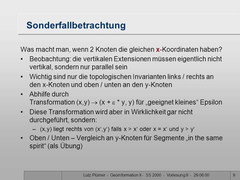 Lutz Plümer - Geoinformation II - SS 2000 - Vorlesung 9 - 29.06.009 Sonderfallbetrachtung Was macht man, wenn 2 Knoten die gleichen x-Koordinaten haben.