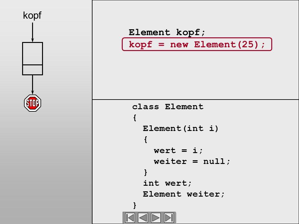 Element kopf; kopf = new Element(25); class Element { Element(int i) { wert = i; weiter = null; } int wert; Element weiter; } kopf