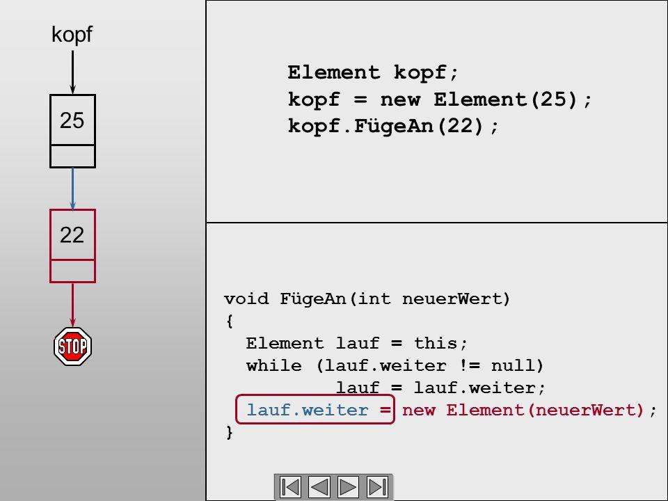 Element kopf; kopf = new Element(25); kopf.FügeAn(22); void FügeAn(int neuerWert) { Element lauf = this; while (lauf.weiter != null) lauf = lauf.weiter; lauf.weiter = new Element(neuerWert); } 25 kopf 22