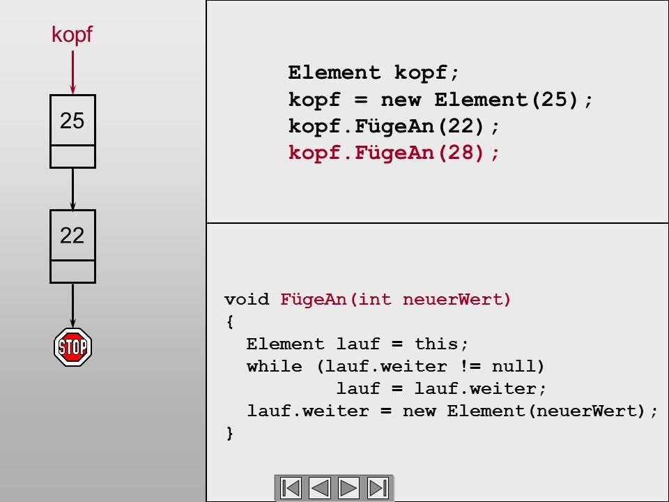 Element kopf; kopf = new Element(25); kopf.FügeAn(22); kopf.FügeAn(28); void FügeAn(int neuerWert) { Element lauf = this; while (lauf.weiter != null)