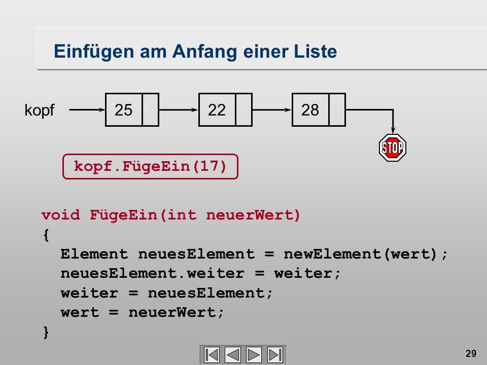 29 252228 kopf void FügeEin(int neuerWert) { Element neuesElement = newElement(wert); neuesElement.weiter = weiter; weiter = neuesElement; wert = neuerWert; } kopf.FügeEin(17) Einfügen am Anfang einer Liste