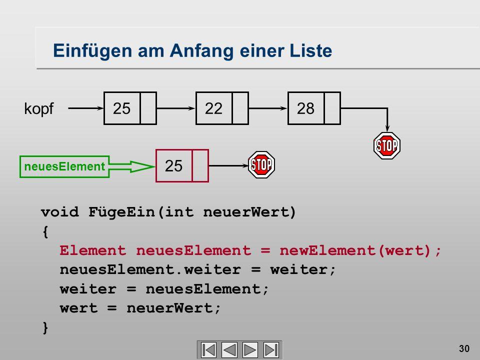 30 252228 kopf void FügeEin(int neuerWert) { Element neuesElement = newElement(wert); neuesElement.weiter = weiter; weiter = neuesElement; wert = neue
