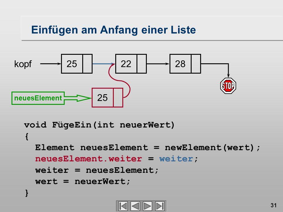 31 252228 kopf void FügeEin(int neuerWert) { Element neuesElement = newElement(wert); neuesElement.weiter = weiter; weiter = neuesElement; wert = neue