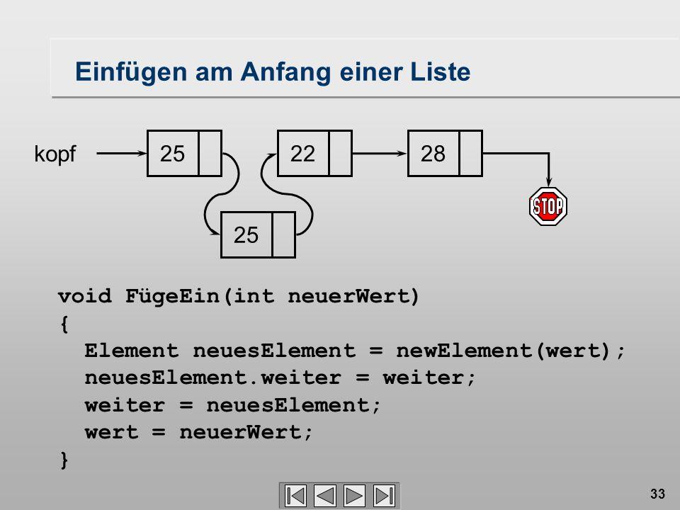 33 252228 kopf void FügeEin(int neuerWert) { Element neuesElement = newElement(wert); neuesElement.weiter = weiter; weiter = neuesElement; wert = neue