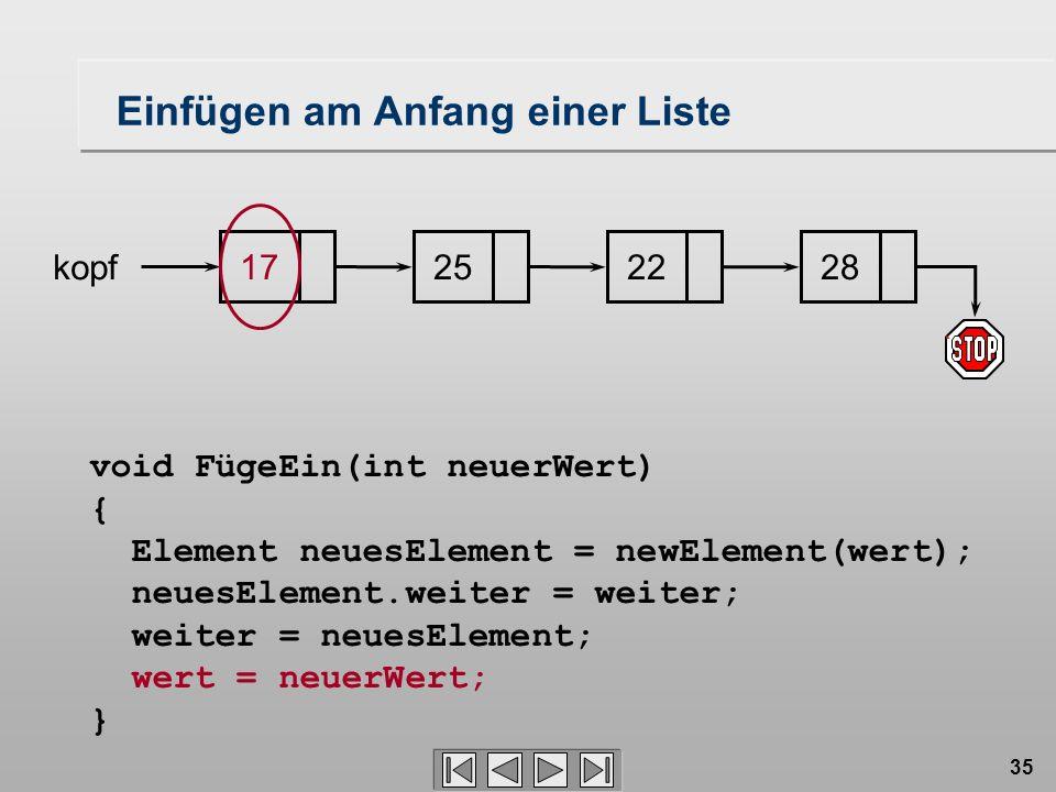 35 172228 kopf void FügeEin(int neuerWert) { Element neuesElement = newElement(wert); neuesElement.weiter = weiter; weiter = neuesElement; wert = neue