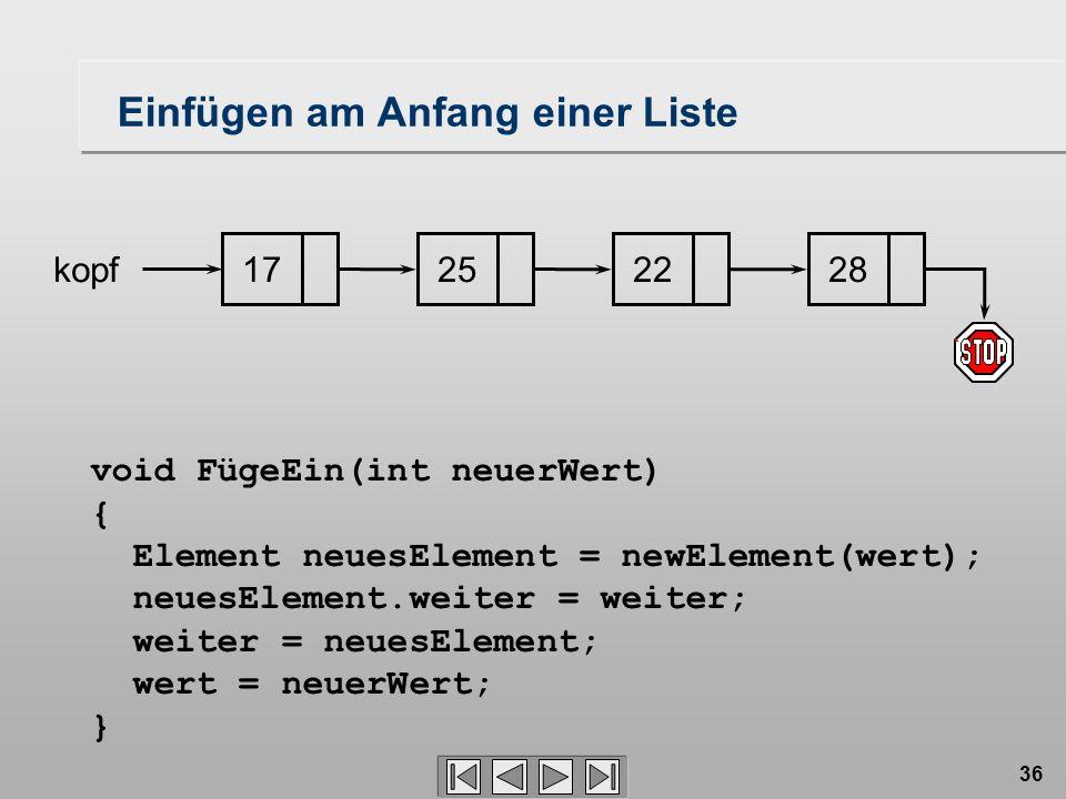 36 172228 kopf void FügeEin(int neuerWert) { Element neuesElement = newElement(wert); neuesElement.weiter = weiter; weiter = neuesElement; wert = neuerWert; } 25 Einfügen am Anfang einer Liste