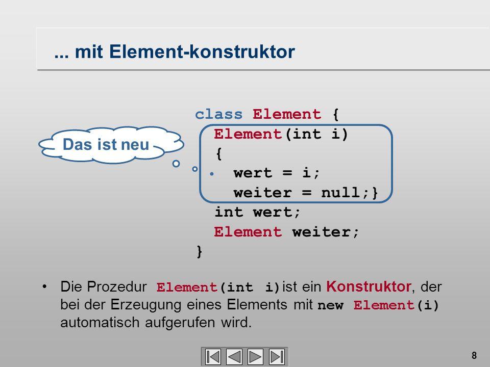 39 class Element { private int wert; private Element weiter; Element(int i) { wert = i; weiter = null; } Element(int i, Element e) { wert = i; weiter = e; } void SetzeWert(int i) { wert = i; } int GibWert() { return wert; } void SetzeWeiter(Element e) { weiter = e; } Element GibWeiter() { return weiter; } } beachte: der Konstruktor Element kann sowohl ein- als auch zweistellig aufgerufen weden (Überladung) neu Die Klasse Element (vollständig)