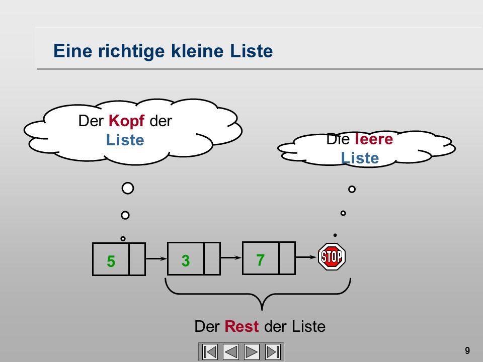 class Liste { Liste() { kopf = fuß = null; } Liste(int w) { kopf = fuß = new Element(w); } private Element kopf, fuß; void FügeAn(int an) { Element neu = new Element(an); if (fuß != null) { fuß.SetzeWeiter(neu); fuß = neu; } else kopf = fuß = neu; } void FügeEin(int ein) { kopf = new Element(ein, kopf); if (fuß == null) fuß = kopf; } beachte die Fallunterscheidung der leeren Liste.