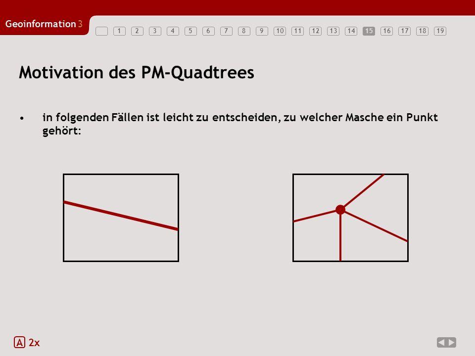 Geoinformation3 1234567891011121314151617181915 in folgenden Fällen ist leicht zu entscheiden, zu welcher Masche ein Punkt gehört: A 2x Motivation des