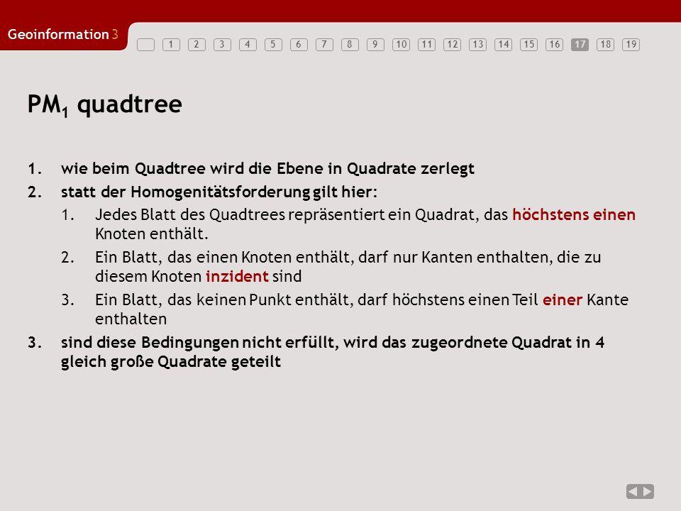 Geoinformation3 1234567891011121314151617181917 1.wie beim Quadtree wird die Ebene in Quadrate zerlegt 2.statt der Homogenitätsforderung gilt hier: 1.