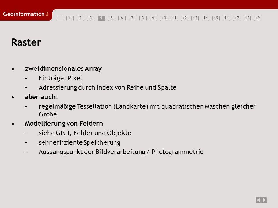 Geoinformation3 123456789101112131415161718194 zweidimensionales Array –Einträge: Pixel –Adressierung durch Index von Reihe und Spalte aber auch: –reg