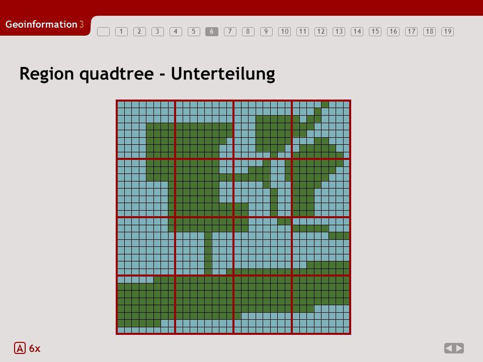 Geoinformation3 1234567891011121314151617181913 Point quadtree - Aufbau A 24x 1 1 2 2 1 2 3 3