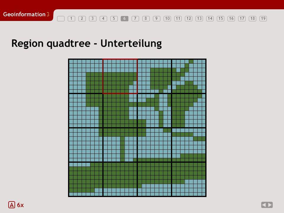 Geoinformation3 123456789101112131415161718197 Region quadtree - Aufbau A 34x inhomogen