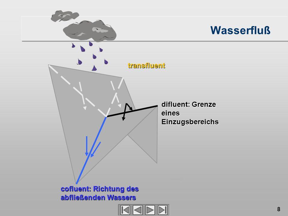 8 Wasserfluß difluent: Grenze eines Einzugsbereichs transfluent cofluent: Richtung des abfließenden Wassers