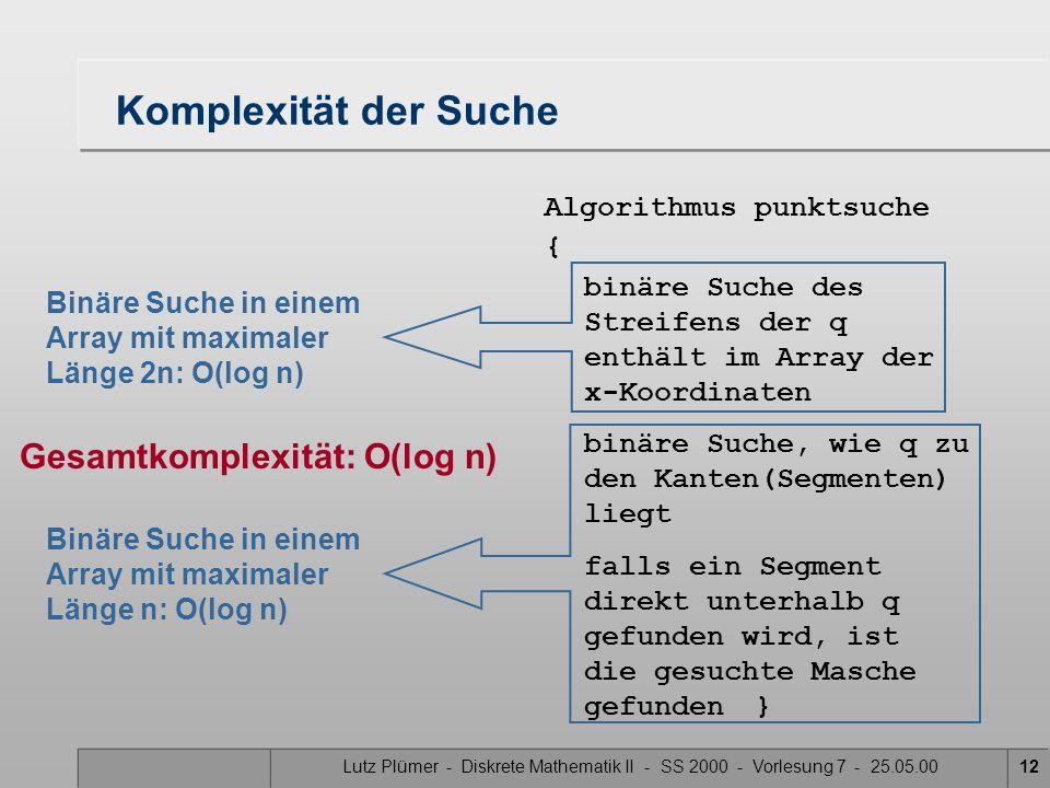 Lutz Plümer - Diskrete Mathematik II - SS 2000 - Vorlesung 7 - 25.05.0012 Komplexität der Suche Gesamtkomplexität: O(log n) Algorithmus punktsuche { b