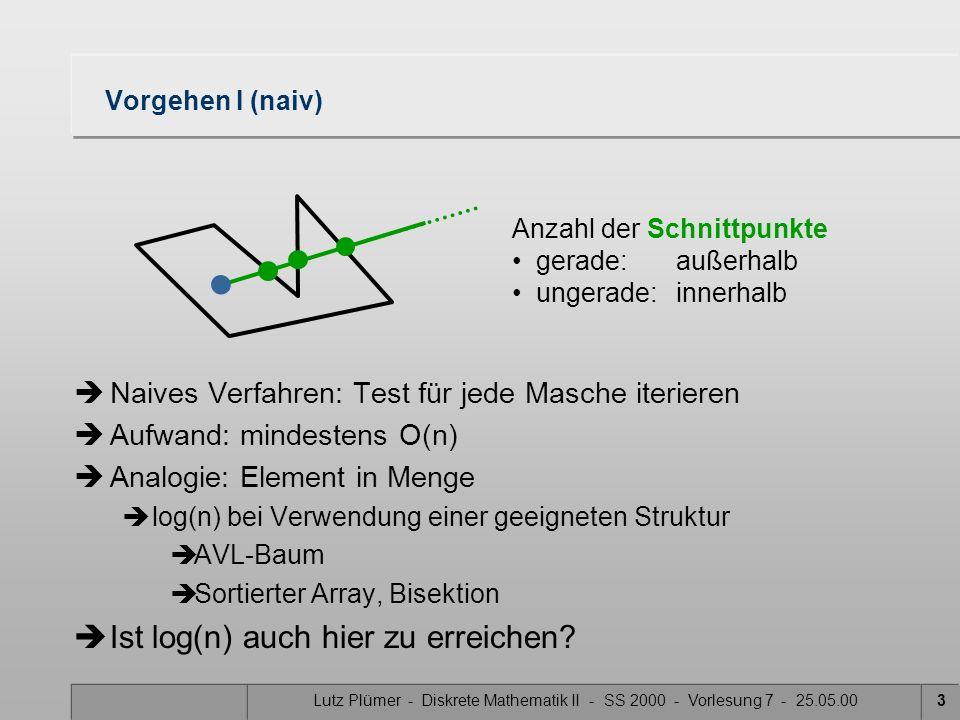 Lutz Plümer - Diskrete Mathematik II - SS 2000 - Vorlesung 7 - 25.05.003 Anzahl der Schnittpunkte gerade: außerhalb ungerade: innerhalb Vorgehen I (na