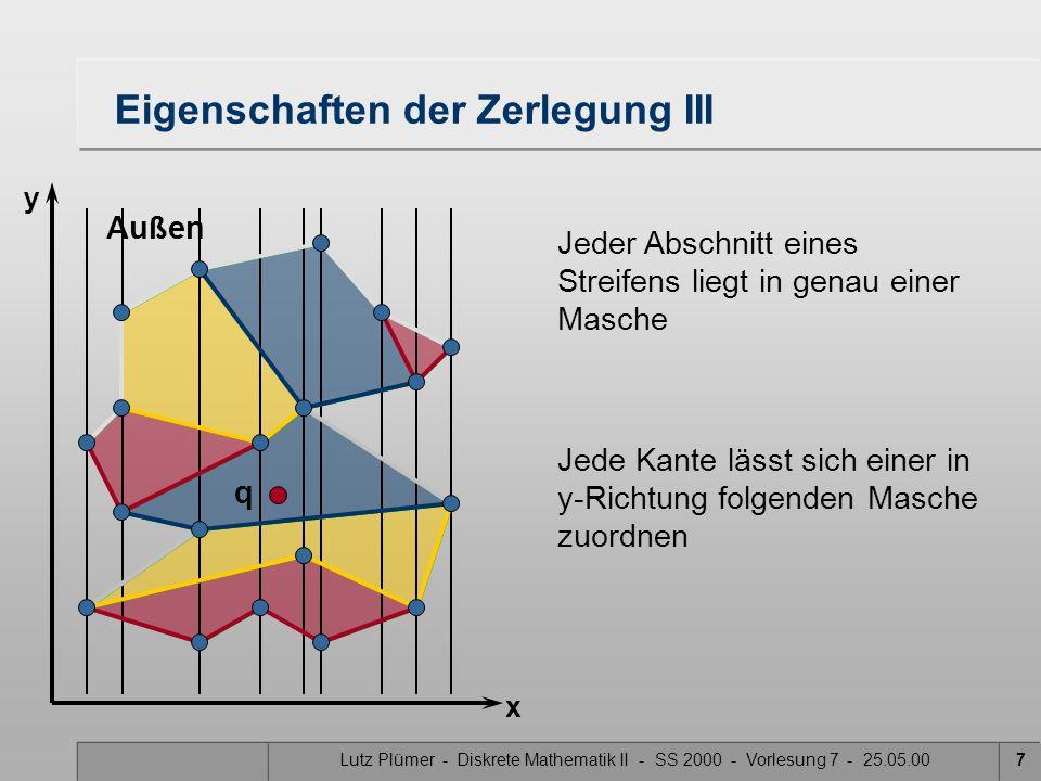 Lutz Plümer - Diskrete Mathematik II - SS 2000 - Vorlesung 7 - 25.05.007 Jede Kante lässt sich einer in y-Richtung folgenden Masche zuordnen q x y Auß