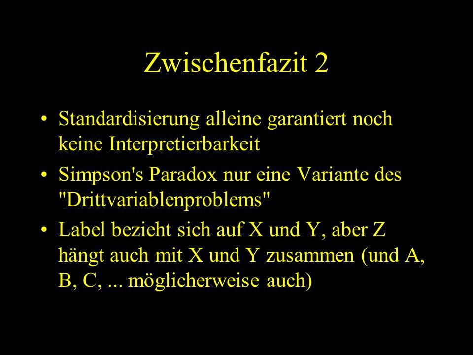 Zwischenfazit 2 Standardisierung alleine garantiert noch keine Interpretierbarkeit Simpson's Paradox nur eine Variante des