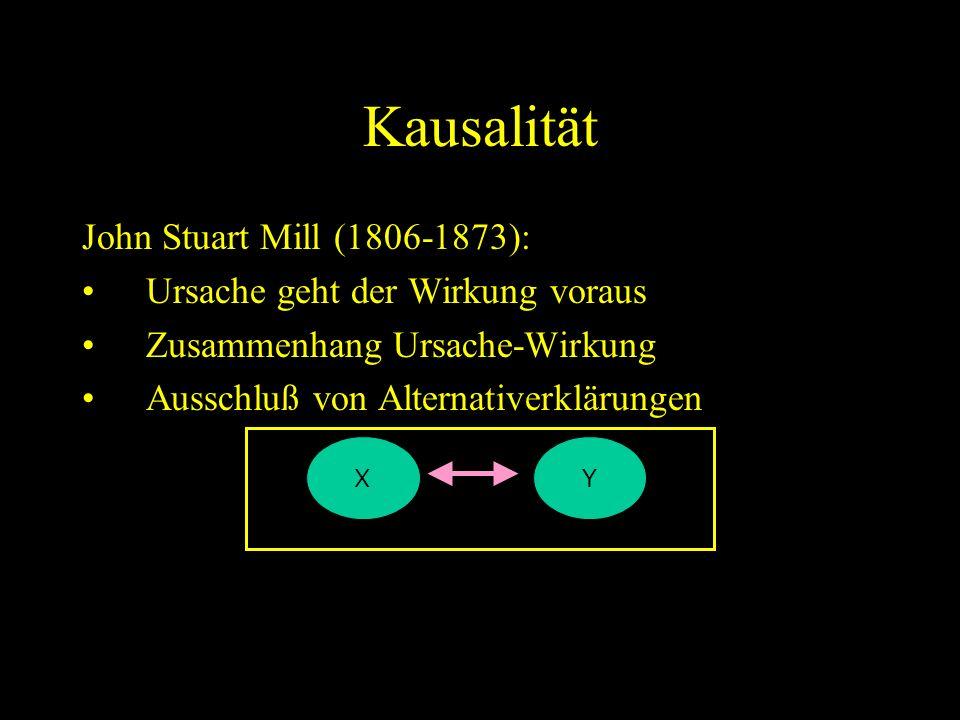 Kausalität John Stuart Mill (1806-1873): Ursache geht der Wirkung voraus Zusammenhang Ursache-Wirkung Ausschluß von Alternativerklärungen XY