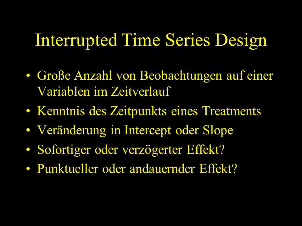 Interrupted Time Series Design Große Anzahl von Beobachtungen auf einer Variablen im Zeitverlauf Kenntnis des Zeitpunkts eines Treatments Veränderung