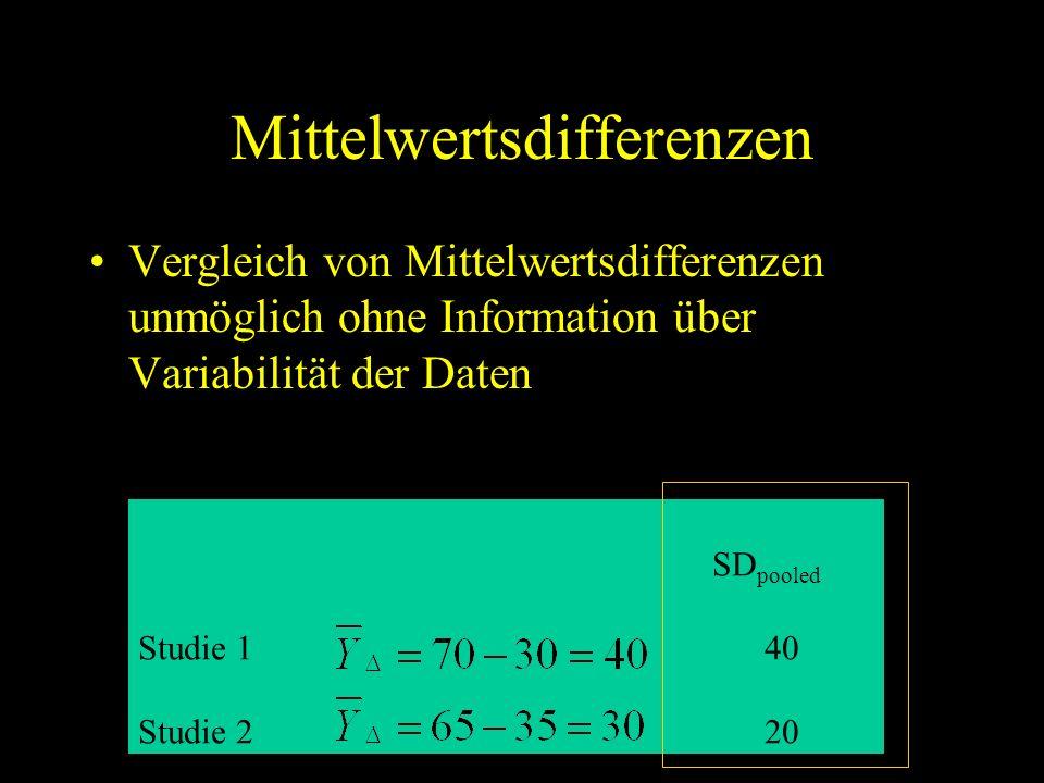Mittelwertsdifferenzen Vergleich von Mittelwertsdifferenzen unmöglich ohne Information über Variabilität der Daten SD pooled Studie 140 Studie 220
