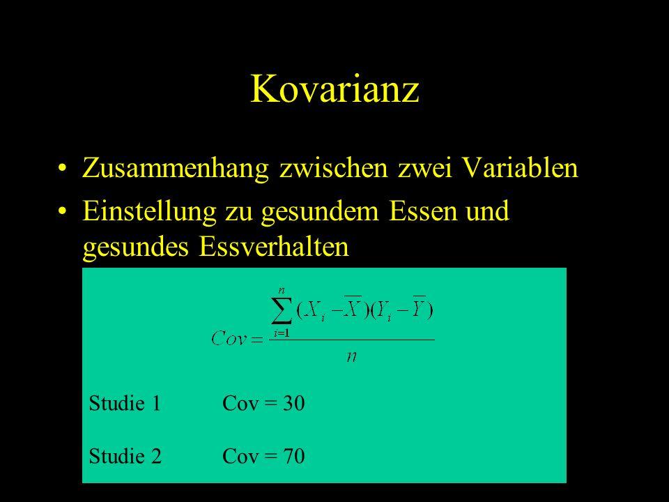 Kovarianz Zusammenhang zwischen zwei Variablen Einstellung zu gesundem Essen und gesundes Essverhalten Studie 1Cov = 30 Studie 2Cov = 70