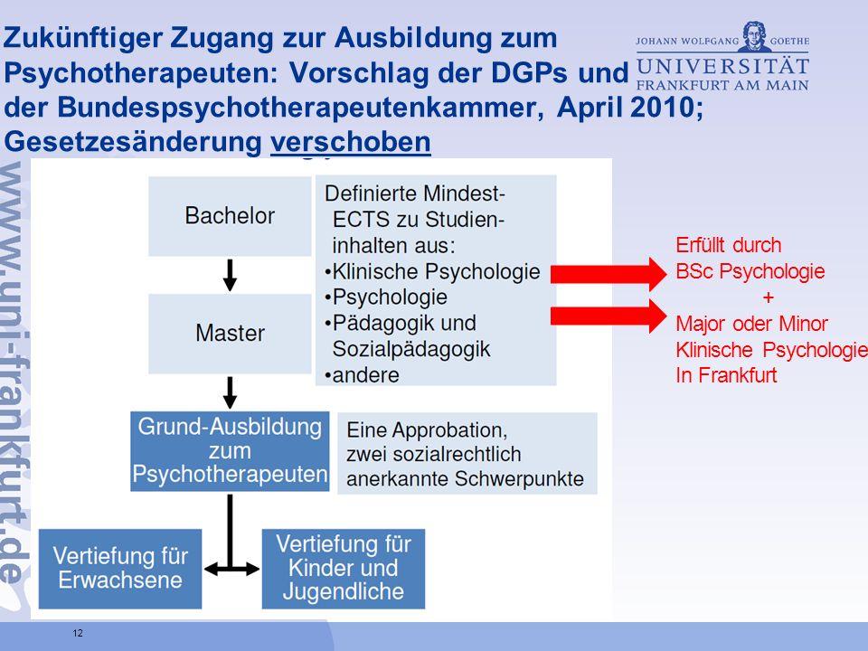 Zukünftiger Zugang zur Ausbildung zum Psychotherapeuten: Vorschlag der DGPs und der Bundespsychotherapeutenkammer, April 2010; Gesetzesänderung verschoben 12 Erfüllt durch BSc Psychologie + Major oder Minor Klinische Psychologie In Frankfurt