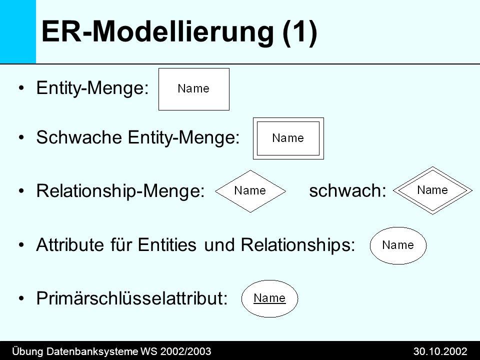 Übung Datenbanksysteme WS 2002/200330.10.2002 ER-Modellierung (1) Entity-Menge: Schwache Entity-Menge: Relationship-Menge: Attribute für Entities und Relationships: Primärschlüsselattribut: schwach: