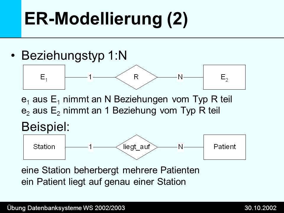 Übung Datenbanksysteme WS 2002/200330.10.2002 ER-Modellierung (2) Beziehungstyp 1:N e 1 aus E 1 nimmt an N Beziehungen vom Typ R teil e 2 aus E 2 nimmt an 1 Beziehung vom Typ R teil Beispiel: eine Station beherbergt mehrere Patienten ein Patient liegt auf genau einer Station