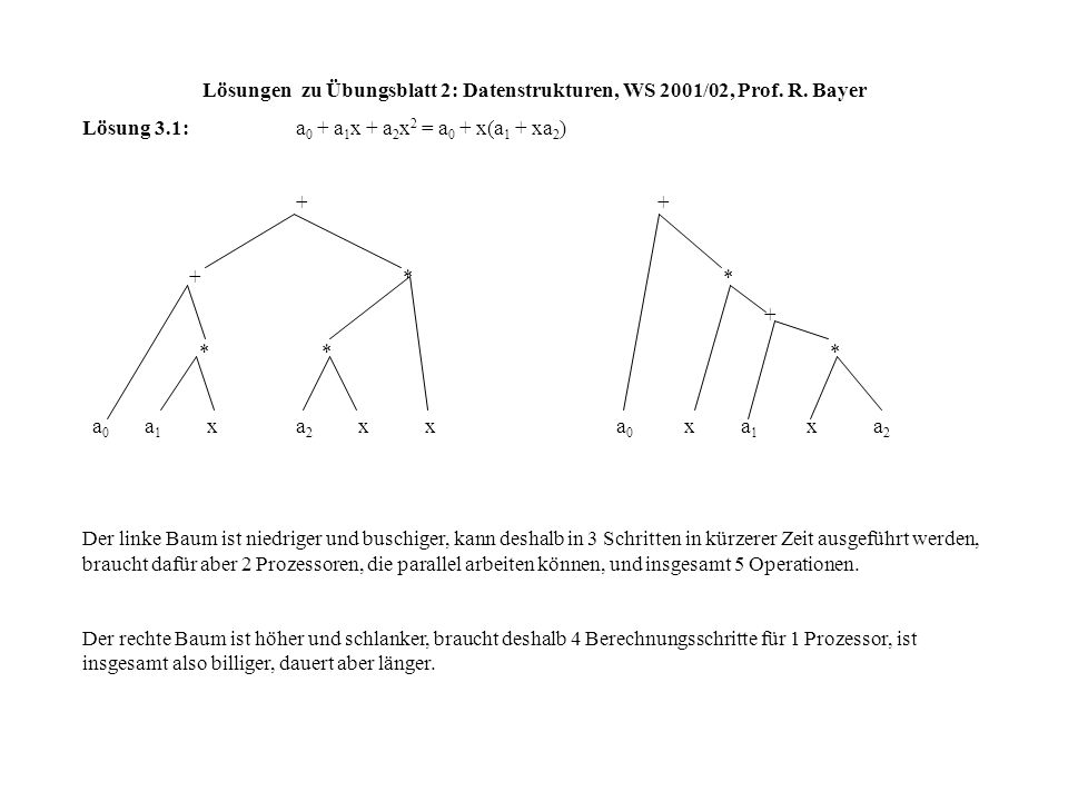 Lösung 3.2: Quicksort: Die Kaskadenrekursion führt meist zu einem buschigen Baum, der viel Parallelität erlaubt.