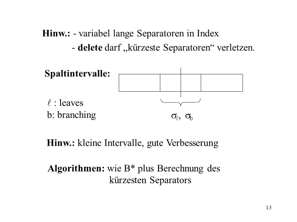 13 Hinw.: - variabel lange Separatoren in Index - delete darf kürzeste Separatoren verletzen. Spaltintervalle: : leaves b: branching, b Hinw.: kleine