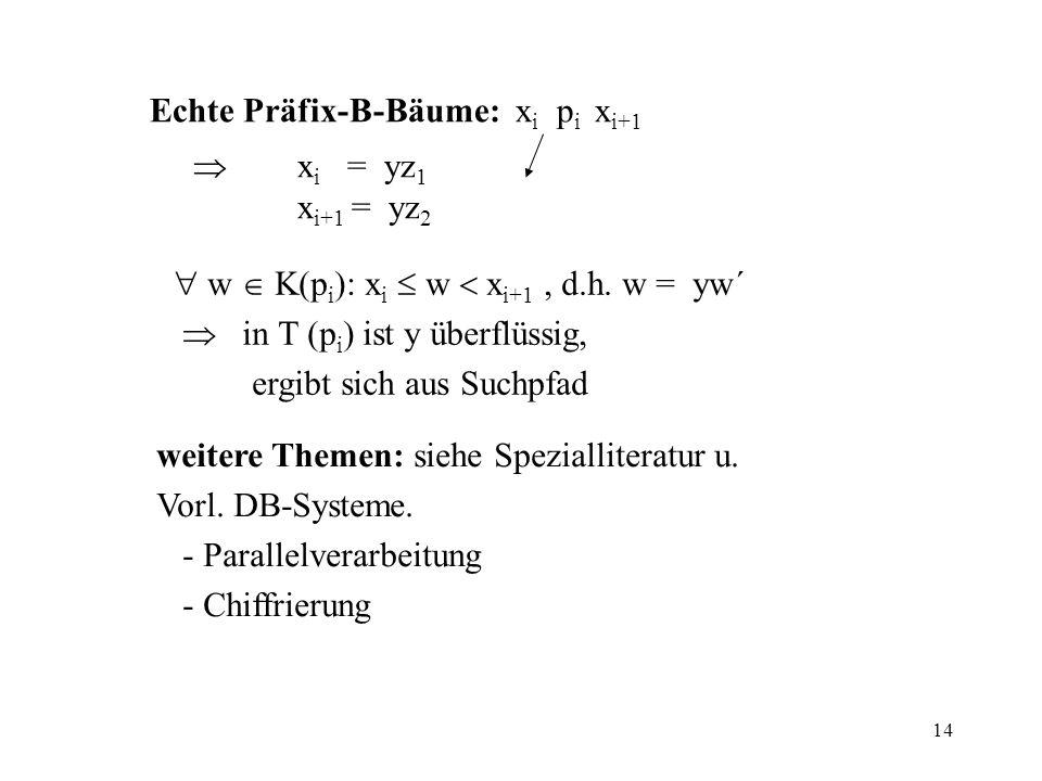 14 Echte Präfix-B-Bäume: x i p i x i+1 x i = yz 1 x i+1 = yz 2 w K(p i ): x i w x i+1, d.h. w = yw´ in T (p i ) ist y überflüssig, ergibt sich aus Suc