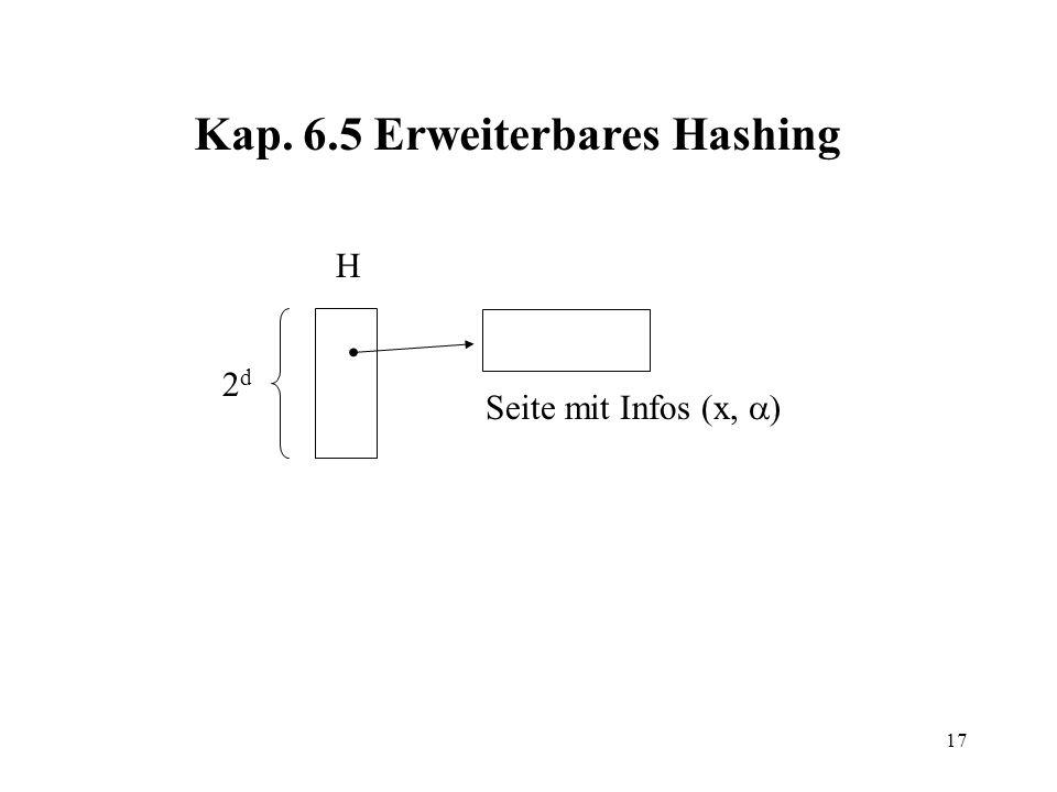 17 2d2d H Seite mit Infos (x, ) Kap. 6.5 Erweiterbares Hashing