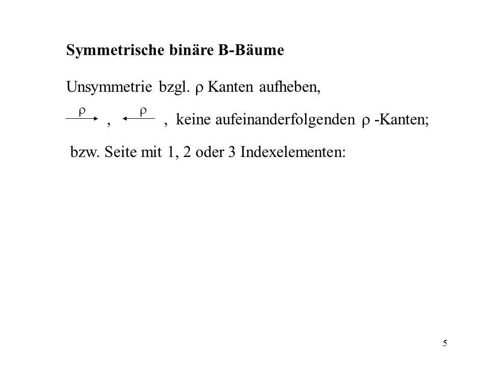 5 Symmetrische binäre B-Bäume Unsymmetrie bzgl. Kanten aufheben,,, keine aufeinanderfolgenden -Kanten; bzw. Seite mit 1, 2 oder 3 Indexelementen: