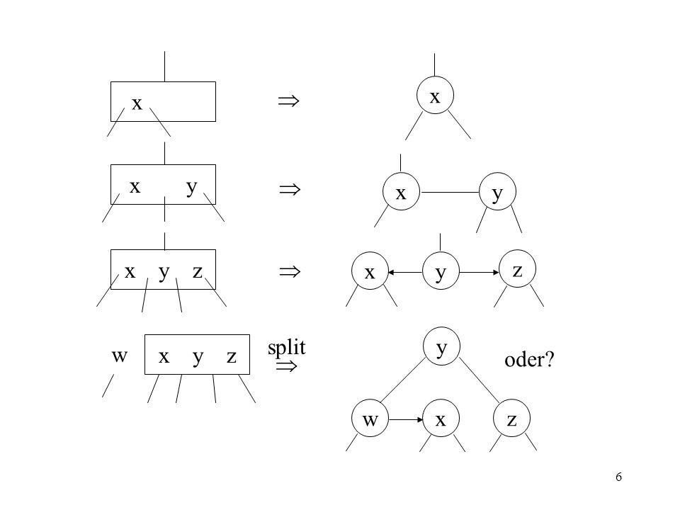 6 x x x y xy x y z xy z x y z w y wxz split oder?