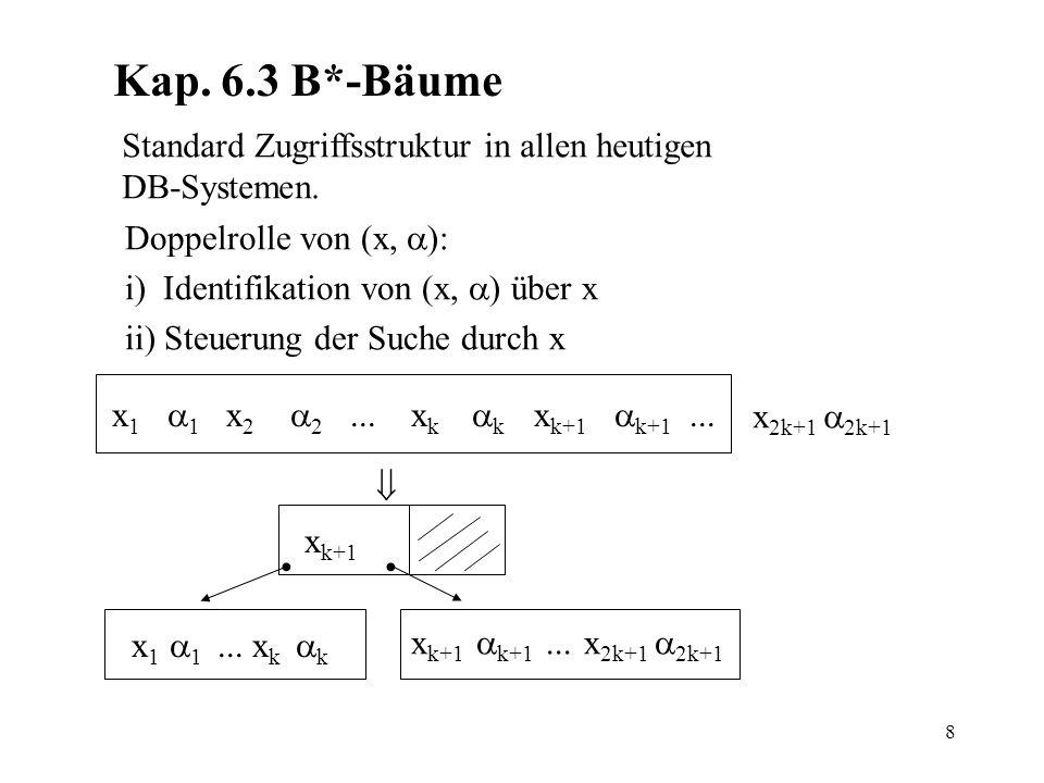 8 Kap. 6.3 B*-Bäume Standard Zugriffsstruktur in allen heutigen DB-Systemen. Doppelrolle von (x, ): i) Identifikation von (x, ) über x ii) Steuerung d