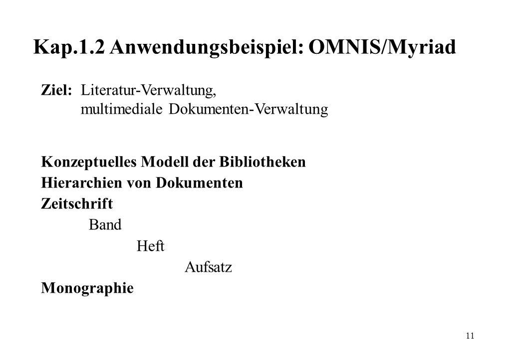 11 Kap.1.2 Anwendungsbeispiel: OMNIS/Myriad Ziel: Literatur-Verwaltung, multimediale Dokumenten-Verwaltung Konzeptuelles Modell der Bibliotheken Hiera