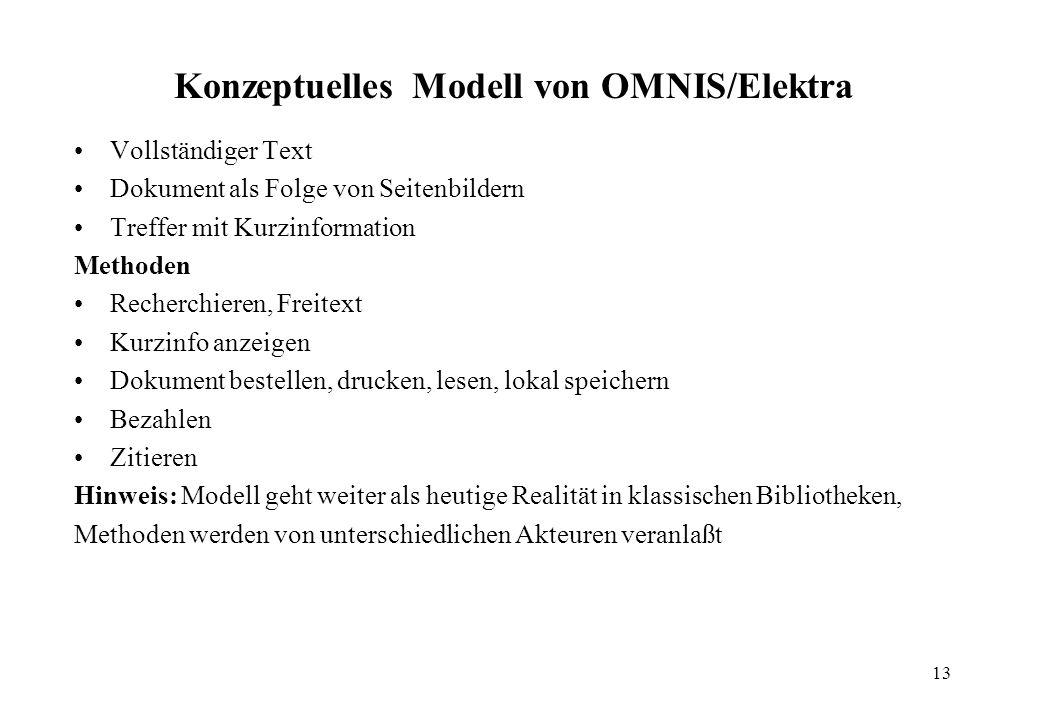 13 Konzeptuelles Modell von OMNIS/Elektra Vollständiger Text Dokument als Folge von Seitenbildern Treffer mit Kurzinformation Methoden Recherchieren,