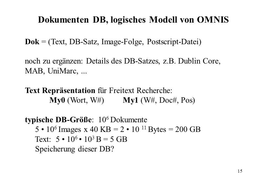 15 Dokumenten DB, logisches Modell von OMNIS Dok = (Text, DB-Satz, Image-Folge, Postscript-Datei) noch zu ergänzen: Details des DB-Satzes, z.B.