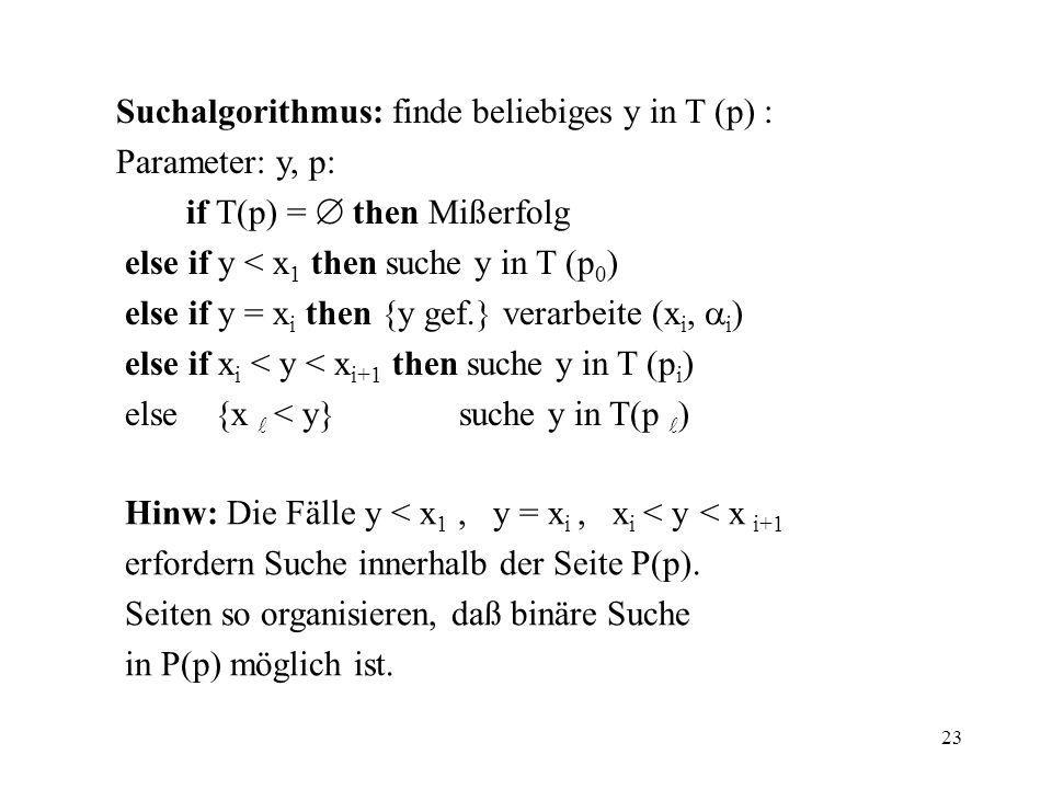 23 Suchalgorithmus: finde beliebiges y in T (p) : Parameter: y, p: if T(p) = then Mißerfolg else if y < x 1 then suche y in T (p 0 ) else if y = x i t